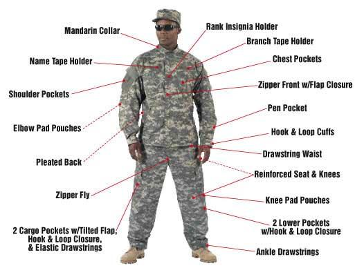 Ultra Force ACU Army Combat Uniform (Set with Jacket and Pants) (Size: Small)