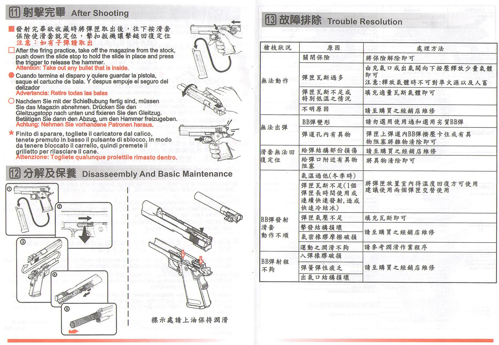 free instruction manuals download