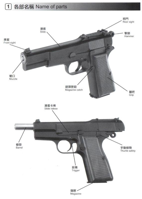 FREE DOWNLOAD - Manual for WE Browning Hi-Power Airsoft Gas Blowback ...