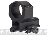 z Shooter's 30mm C-Mount Type Scope Mount